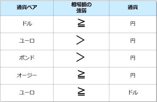 f:id:okinawa-support:20191014071936j:plain