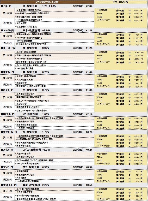 f:id:okinawa-support:20191014102724p:plain