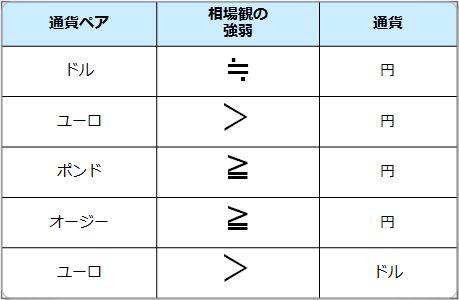 f:id:okinawa-support:20191021080310j:plain