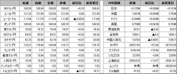 f:id:okinawa-support:20191022092059p:plain