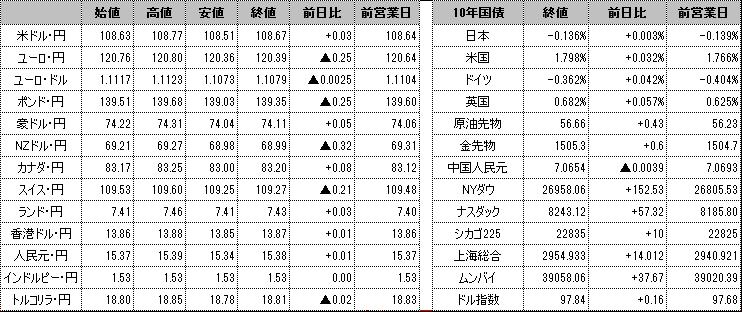 f:id:okinawa-support:20191028104547p:plain
