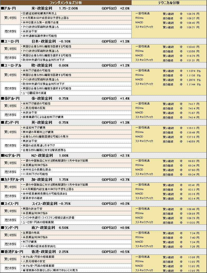 f:id:okinawa-support:20191028104842p:plain