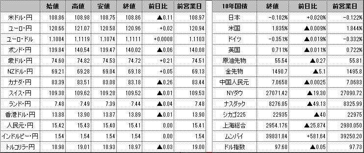f:id:okinawa-support:20191030101459p:plain