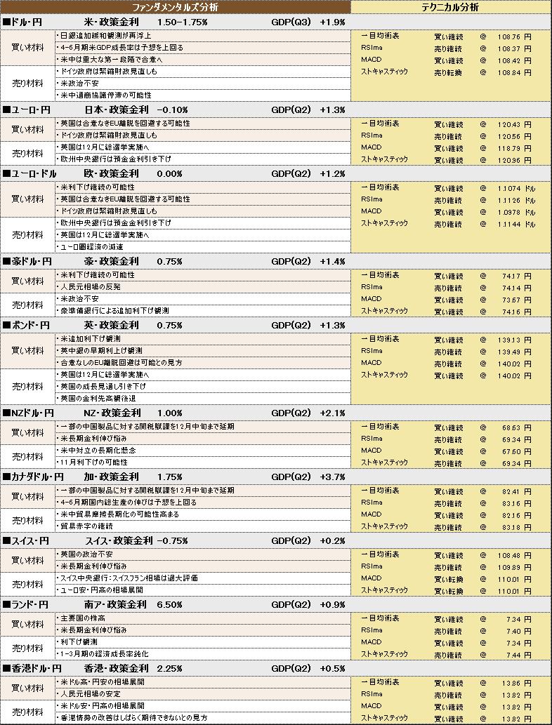 f:id:okinawa-support:20191031104422p:plain