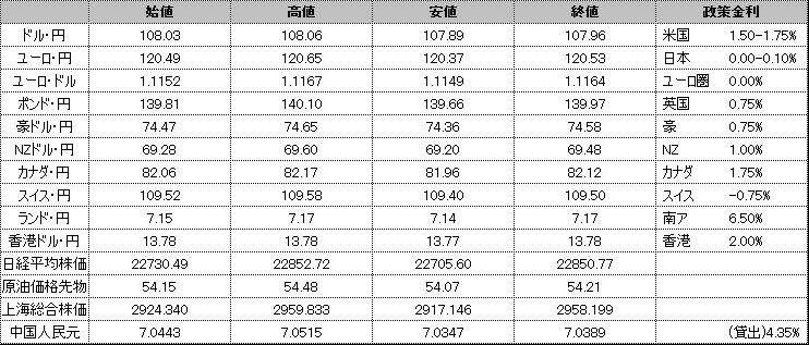 f:id:okinawa-support:20191101190020p:plain