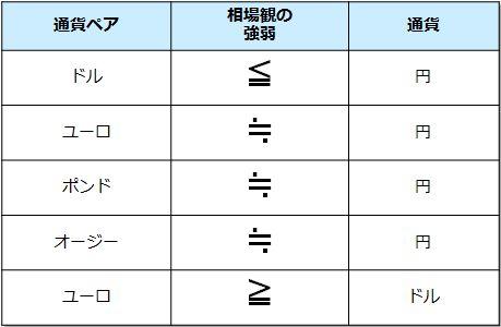 f:id:okinawa-support:20191104085828j:plain