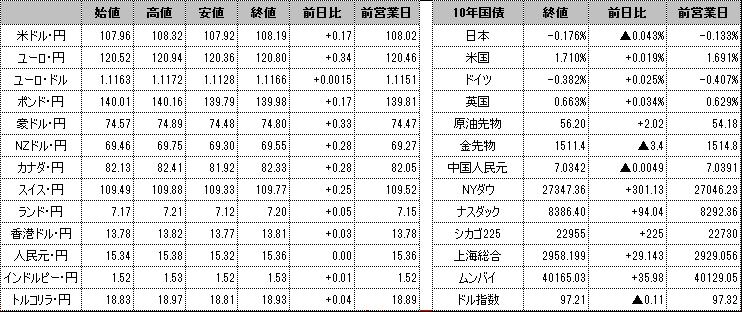 f:id:okinawa-support:20191104102551p:plain