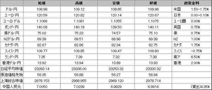 f:id:okinawa-support:20191107183309p:plain