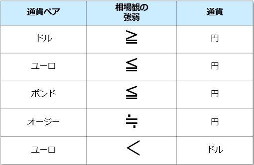f:id:okinawa-support:20191111094414j:plain