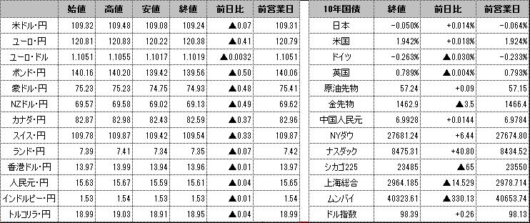 f:id:okinawa-support:20191111103232p:plain