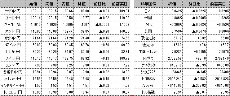 f:id:okinawa-support:20191114100730p:plain