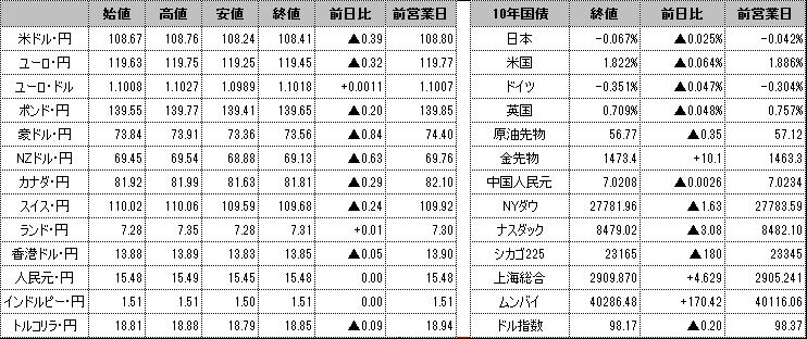 f:id:okinawa-support:20191115101401p:plain