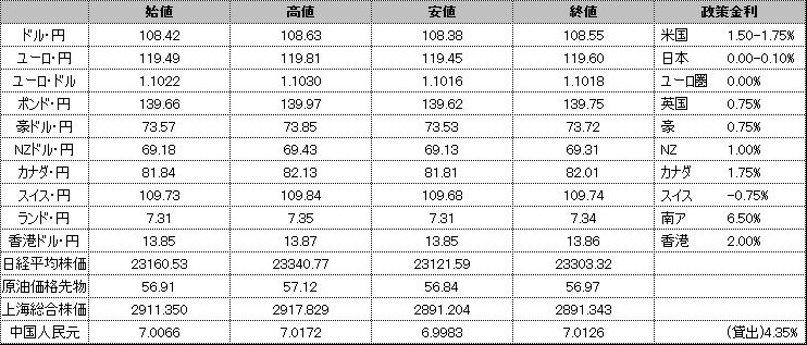 f:id:okinawa-support:20191115182331p:plain