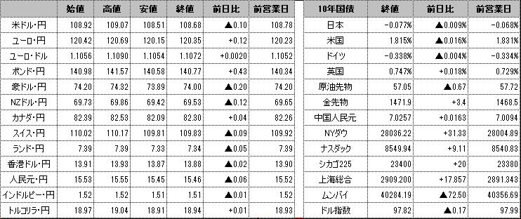 f:id:okinawa-support:20191119101832p:plain
