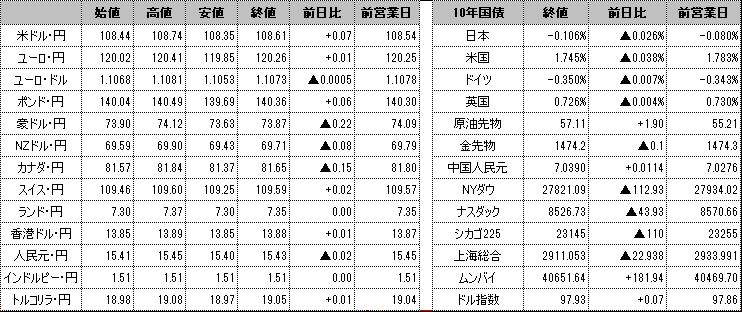 f:id:okinawa-support:20191121101349p:plain