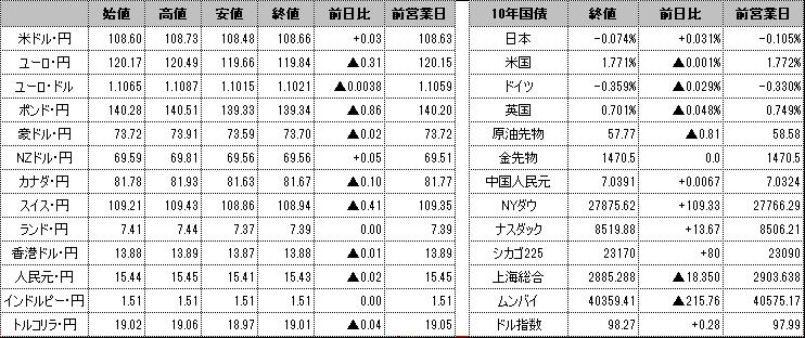 f:id:okinawa-support:20191125101504p:plain