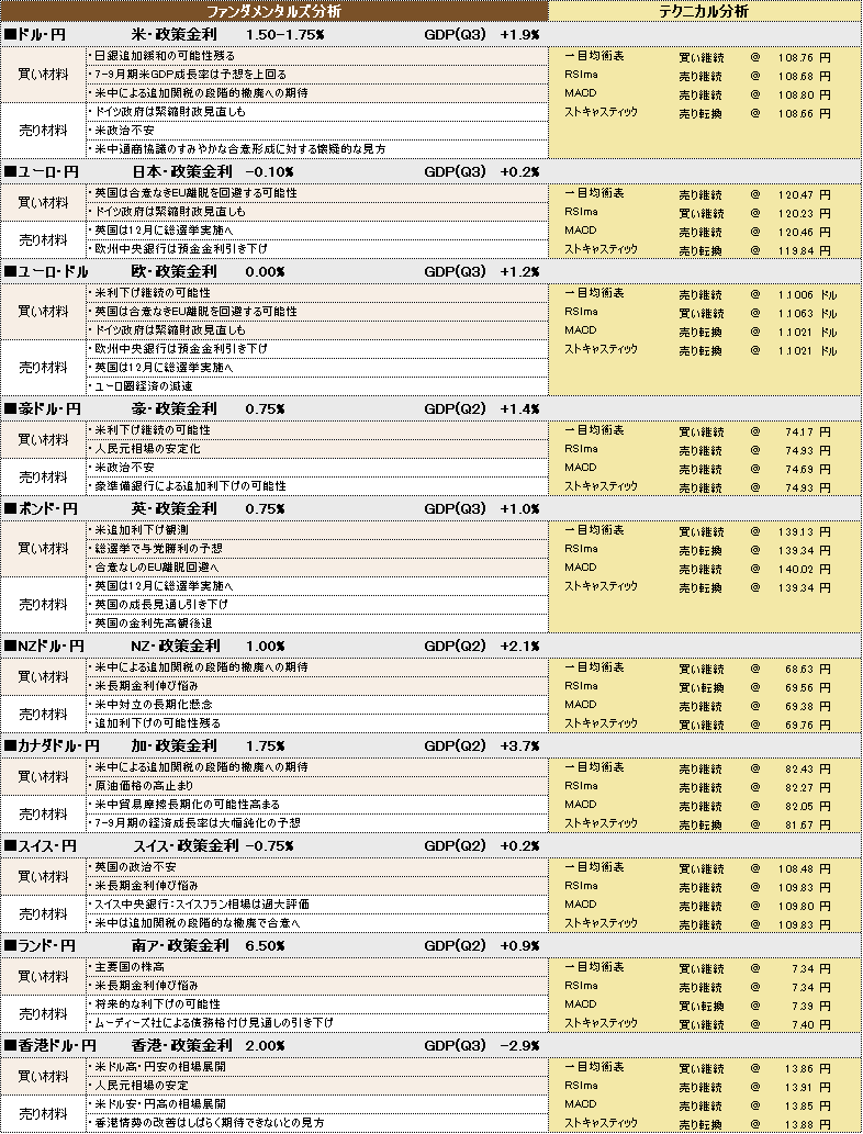 f:id:okinawa-support:20191125102005p:plain