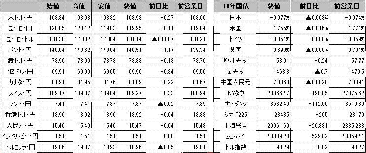 f:id:okinawa-support:20191126104632p:plain