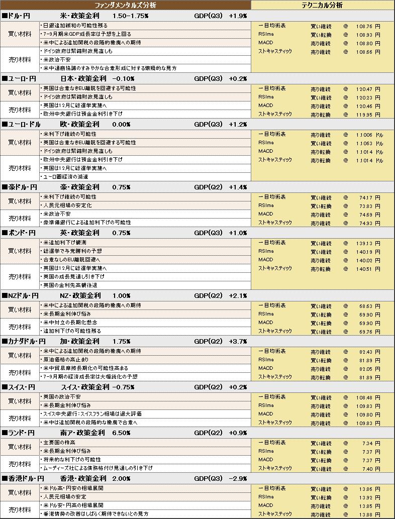 f:id:okinawa-support:20191126104748p:plain