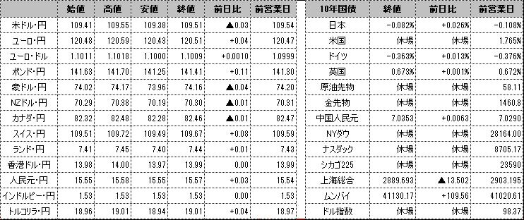 f:id:okinawa-support:20191129095906p:plain