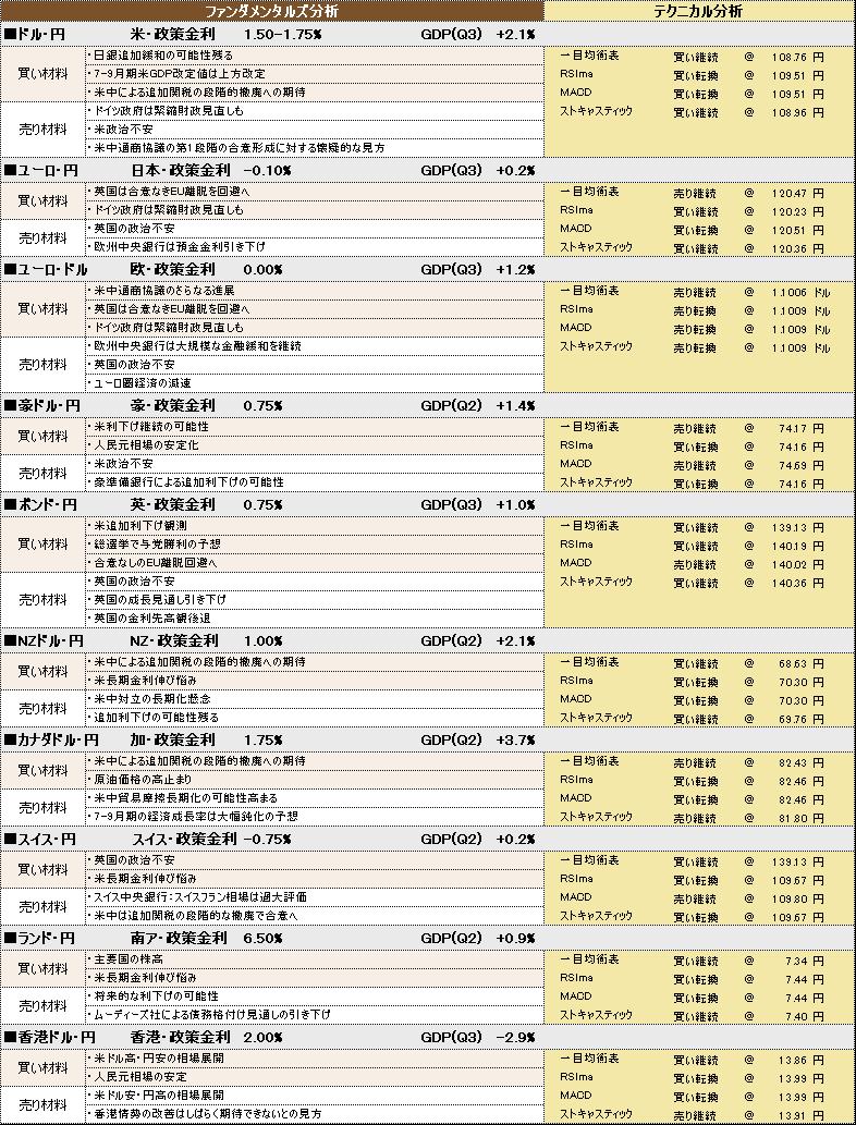 f:id:okinawa-support:20191129100120p:plain