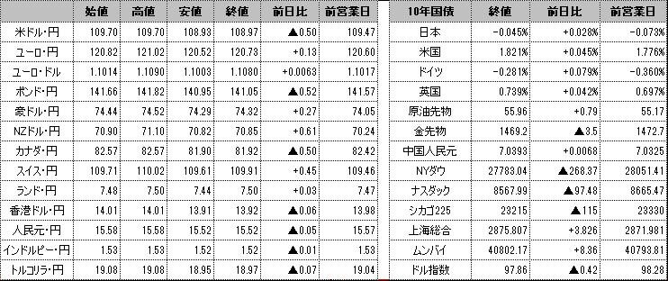 f:id:okinawa-support:20191203103542p:plain
