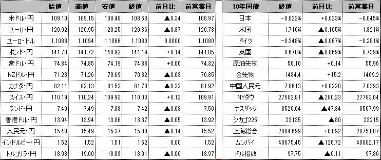 f:id:okinawa-support:20191204101131p:plain