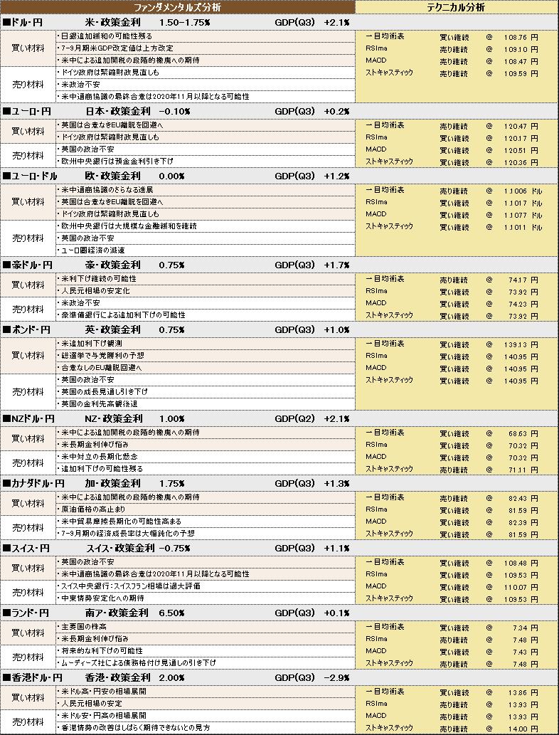 f:id:okinawa-support:20191206104040p:plain