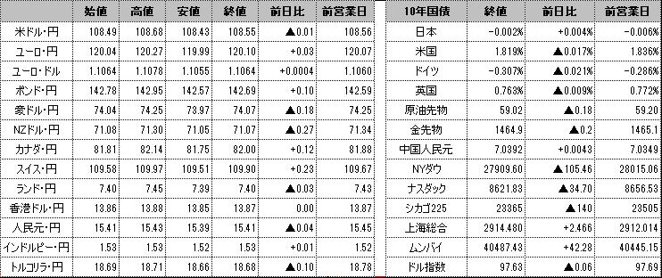 f:id:okinawa-support:20191210101533p:plain