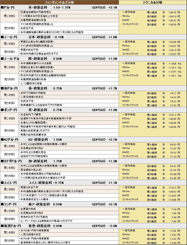 f:id:okinawa-support:20191210101754p:plain