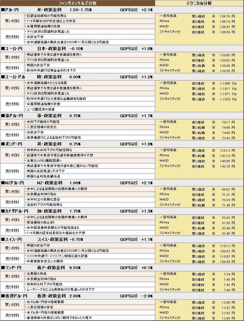f:id:okinawa-support:20191212103813p:plain