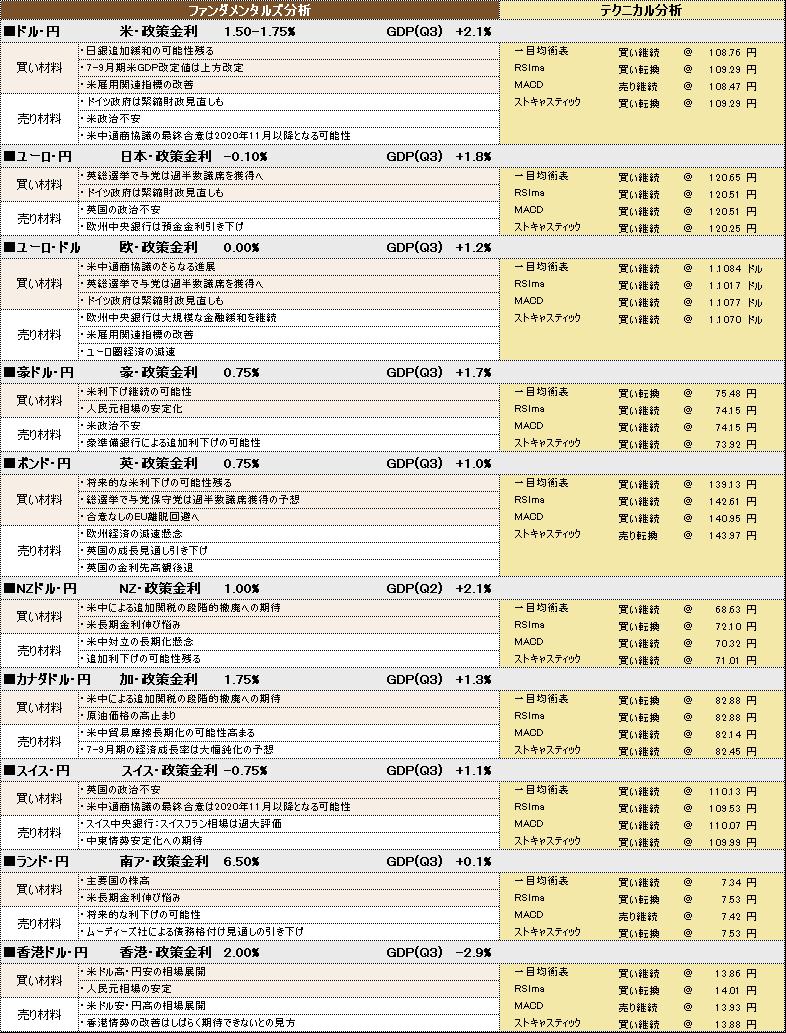 f:id:okinawa-support:20191213102325p:plain