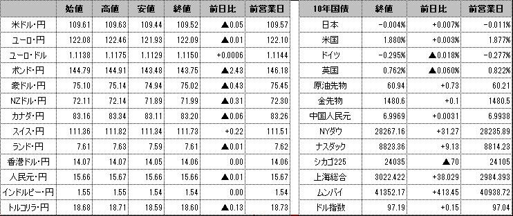 f:id:okinawa-support:20191218101712p:plain