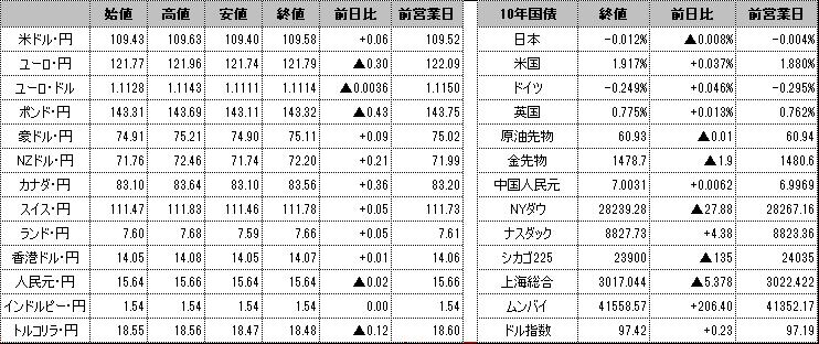 f:id:okinawa-support:20191219101750p:plain