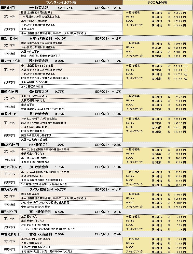 f:id:okinawa-support:20191220101217p:plain