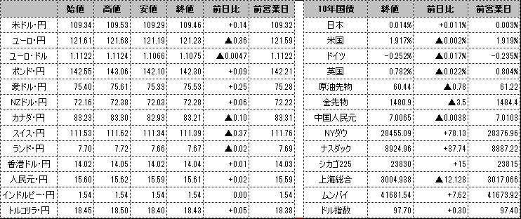 f:id:okinawa-support:20191223103455p:plain