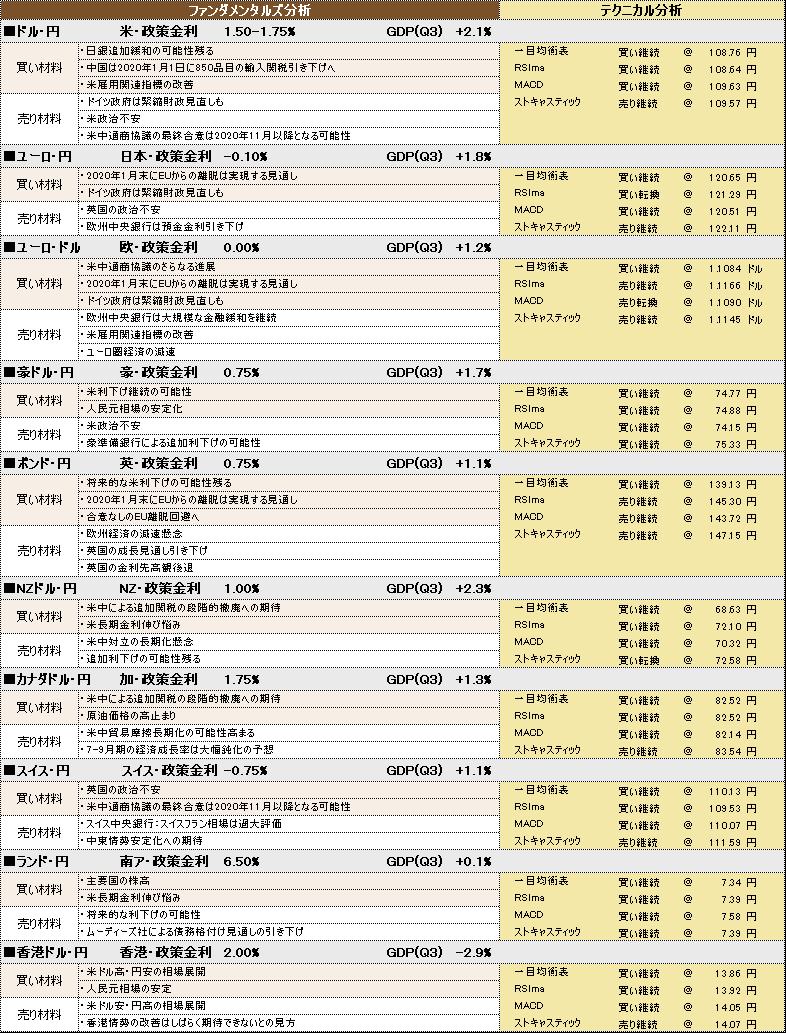 f:id:okinawa-support:20191224102134p:plain
