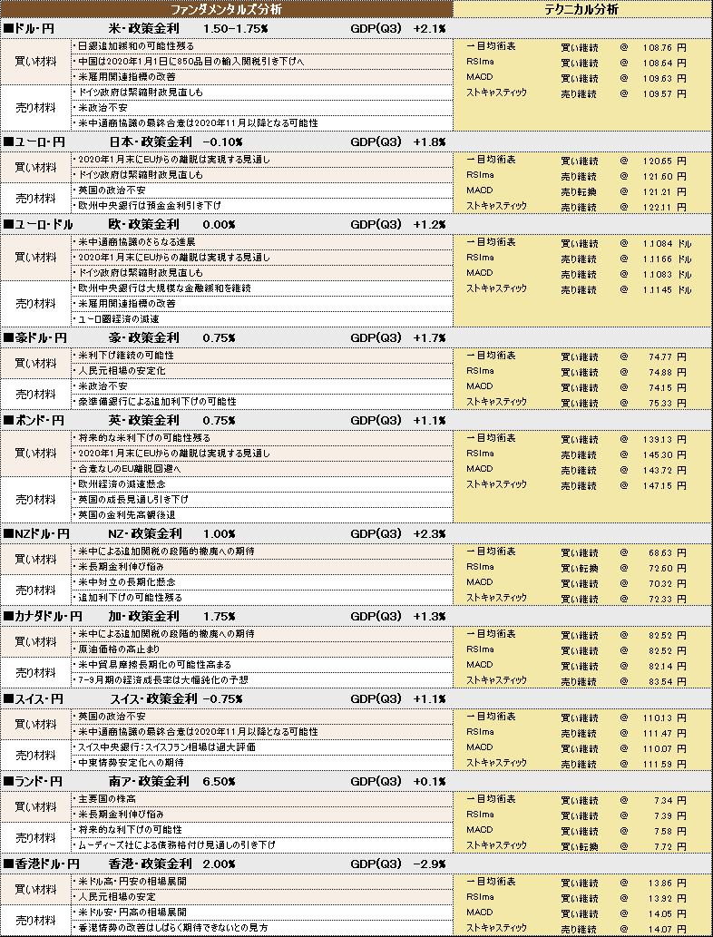 f:id:okinawa-support:20191225103612p:plain