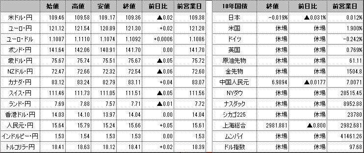 f:id:okinawa-support:20191226102055p:plain