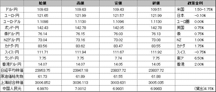 f:id:okinawa-support:20191227183732p:plain
