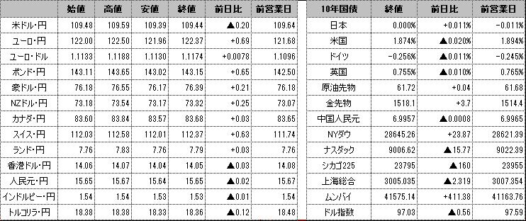 f:id:okinawa-support:20191230101917p:plain