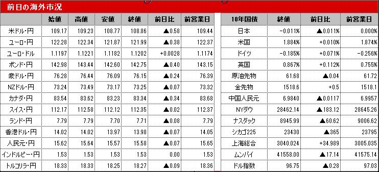 f:id:okinawa-support:20200102113611p:plain