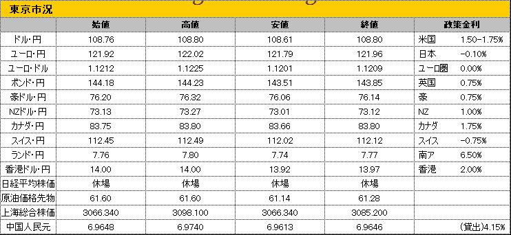 f:id:okinawa-support:20200102181611p:plain