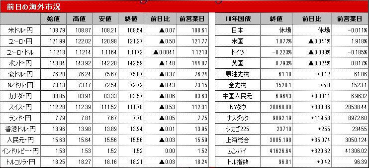 f:id:okinawa-support:20200103103910p:plain