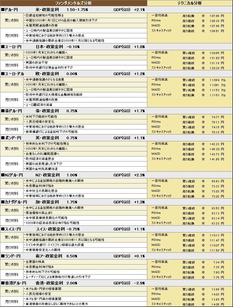 f:id:okinawa-support:20200103181032p:plain