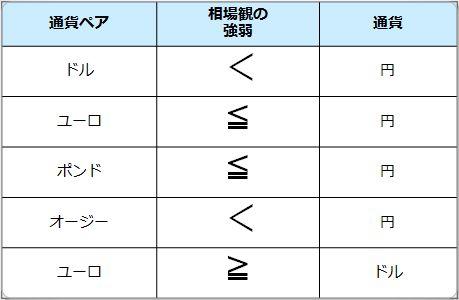 f:id:okinawa-support:20200106074945j:plain