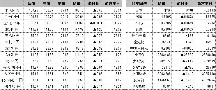 f:id:okinawa-support:20200106101444p:plain