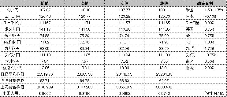 f:id:okinawa-support:20200106191330p:plain