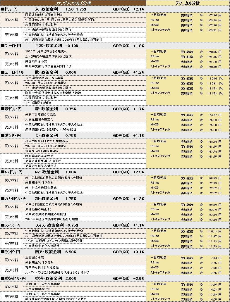 f:id:okinawa-support:20200107104701p:plain