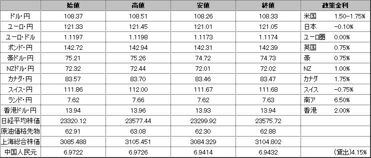 f:id:okinawa-support:20200107190925p:plain